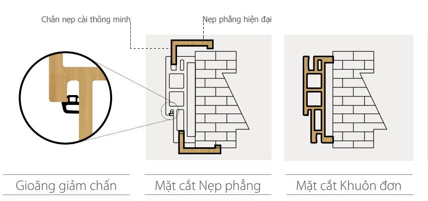 nep-cai-cua-go-nhua-huge-composite